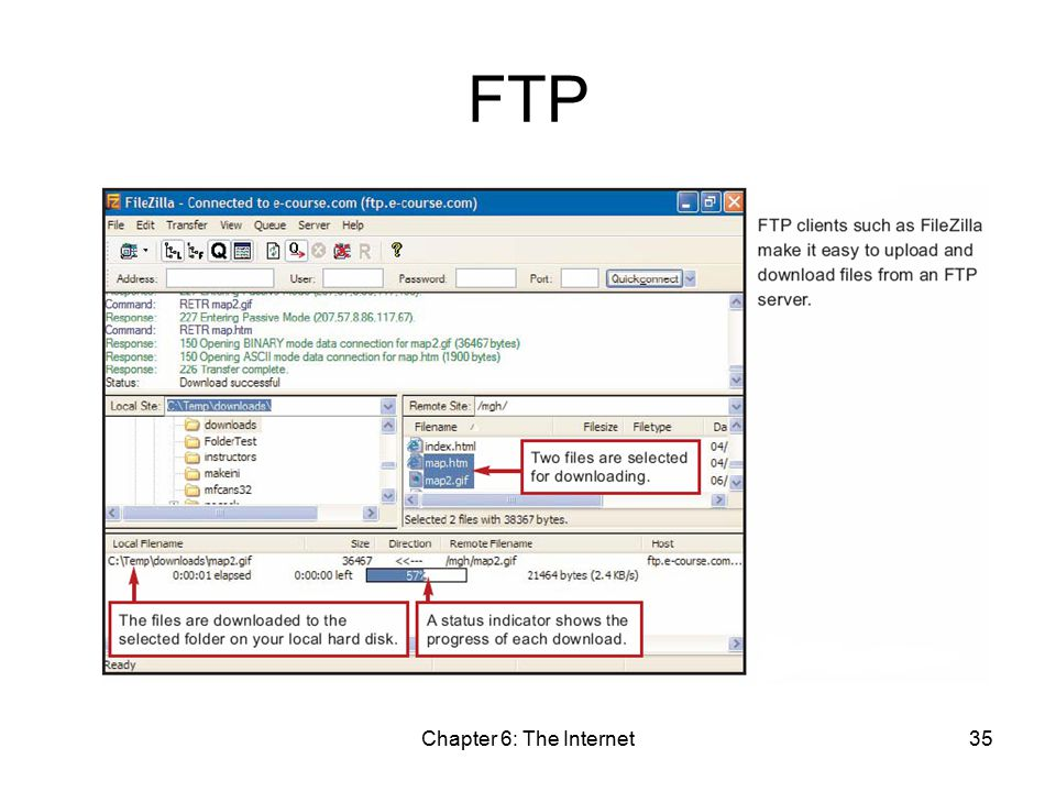 Chapter 6: The Internet35 FTP