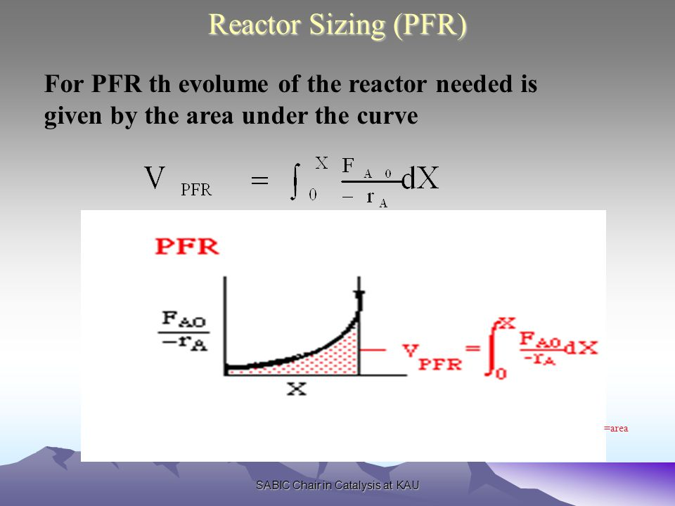 SABIC Chair in Catalysis at KAU Reactor Sizing (PFR) For PFR th evolume of the reactor needed is given by the area under the curve =area