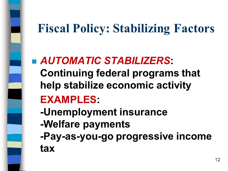 12 Fiscal Policy: Stabilizing Factors n AUTOMATIC STABILIZERS: Continuing federal programs that help stabilize economic activity EXAMPLES: -Unemployment insurance -Welfare payments -Pay-as-you-go progressive income tax
