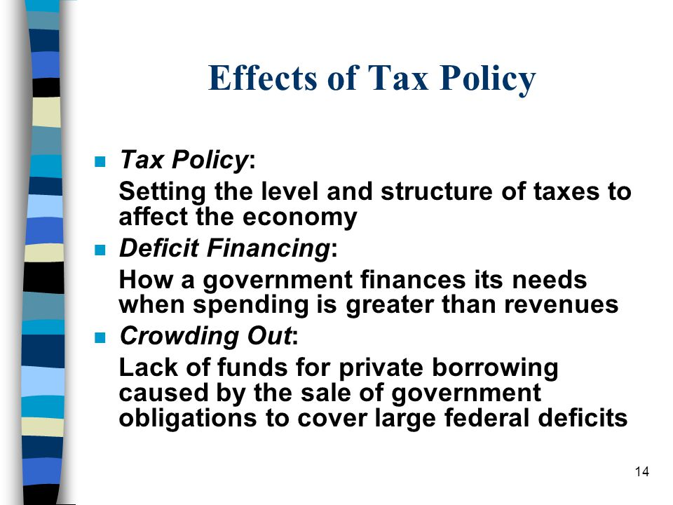 14 Effects of Tax Policy n Tax Policy: Setting the level and structure of taxes to affect the economy n Deficit Financing: How a government finances its needs when spending is greater than revenues n Crowding Out: Lack of funds for private borrowing caused by the sale of government obligations to cover large federal deficits