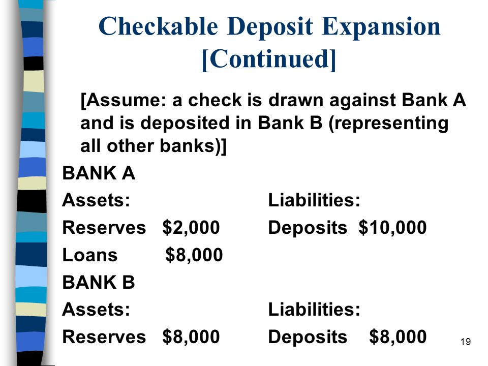 19 Checkable Deposit Expansion [Continued] [Assume: a check is drawn against Bank A and is deposited in Bank B (representing all other banks)] BANK A Assets: Liabilities: Reserves $2,000 Deposits $10,000 Loans $8,000 BANK B Assets: Liabilities: Reserves $8,000 Deposits $8,000