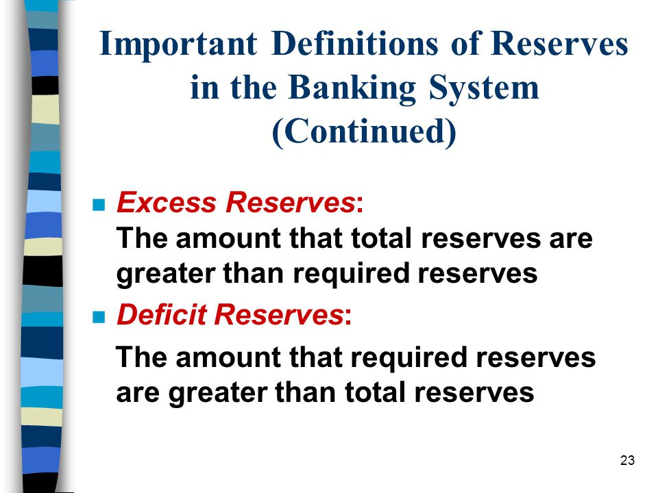 23 Important Definitions of Reserves in the Banking System (Continued) n Excess Reserves: The amount that total reserves are greater than required reserves n Deficit Reserves: The amount that required reserves are greater than total reserves
