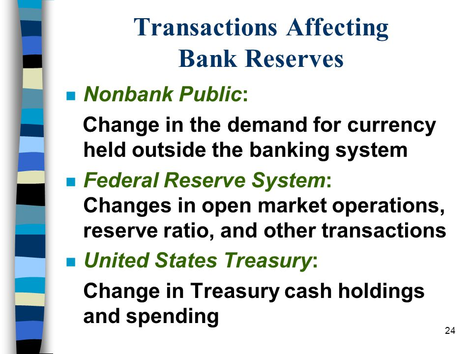 24 Transactions Affecting Bank Reserves n Nonbank Public: Change in the demand for currency held outside the banking system n Federal Reserve System: Changes in open market operations, reserve ratio, and other transactions n United States Treasury: Change in Treasury cash holdings and spending