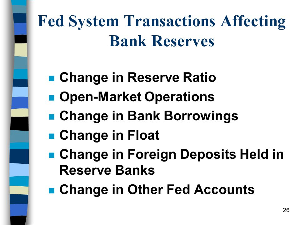 26 Fed System Transactions Affecting Bank Reserves n Change in Reserve Ratio n Open-Market Operations n Change in Bank Borrowings n Change in Float n Change in Foreign Deposits Held in Reserve Banks n Change in Other Fed Accounts
