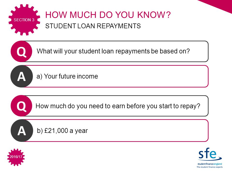 2016/17 SECTION 3 a) Your future income b) How much you have borrowed c) Neither, you just pay a fixed amount regardless a) £16,000 a year b) £21,000 a year c) Doesn't matter, repayments will be taken whatever you earn HOW MUCH DO YOU KNOW.
