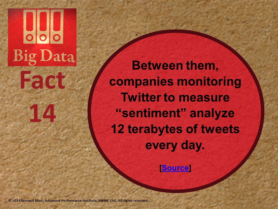 Between them, companies monitoring Twitter to measure sentiment analyze 12 terabytes of tweets every day.