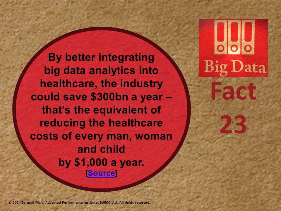 Fact 23 By better integrating big data analytics into healthcare, the industry could save $300bn a year – that's the equivalent of reducing the healthcare costs of every man, woman and child by $1,000 a year.