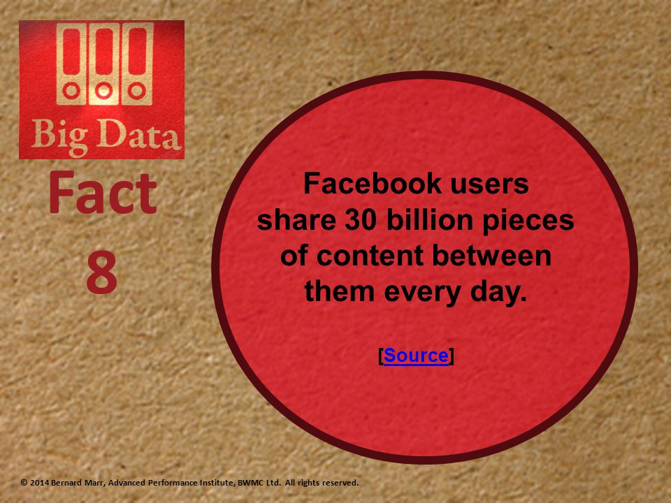 Facebook users share 30 billion pieces of content between them every day.