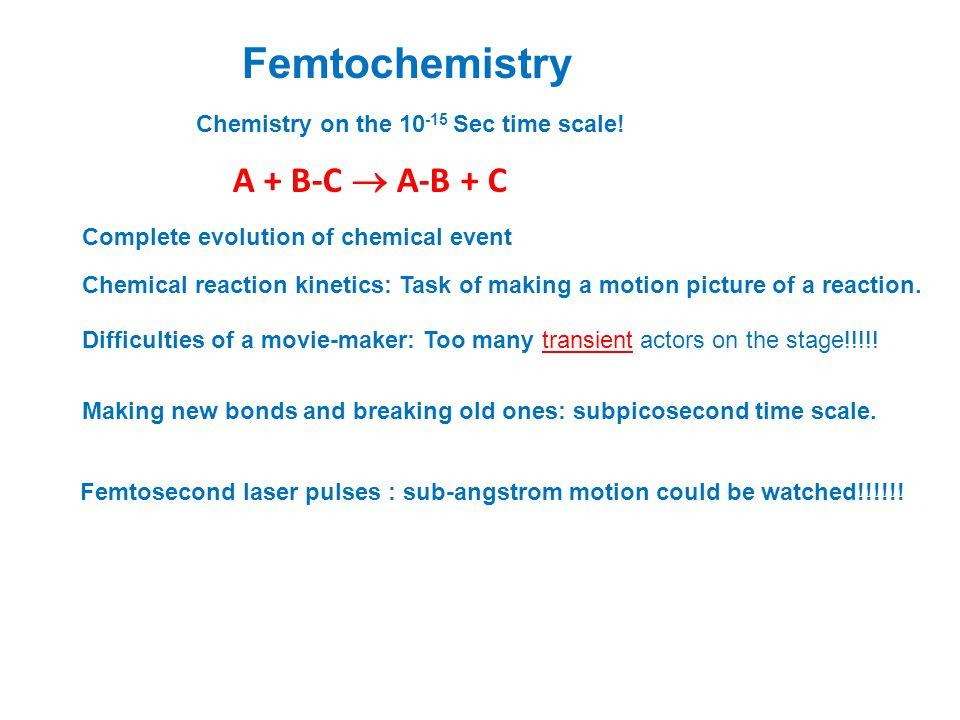 femtosecond chemistry. femtochemistry a + b-c  a-b c chemical reaction kinetics: task of making femtosecond chemistry n