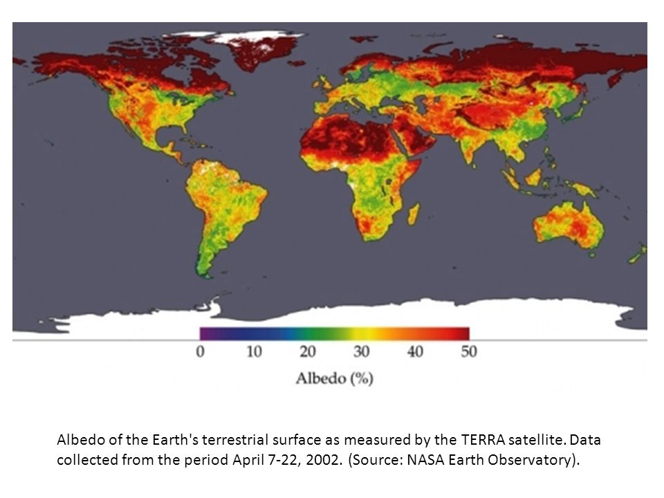 Albedo of the Earth s terrestrial surface as measured by the TERRA satellite.