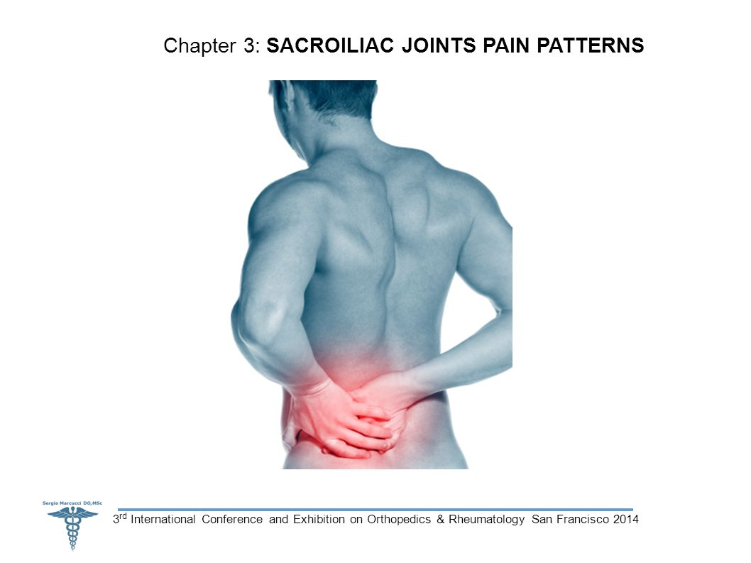 3 rd International Conference and Exhibition on Orthopedics & Rheumatology San Francisco 2014 Chapter 3: SACROILIAC JOINTS PAIN PATTERNS