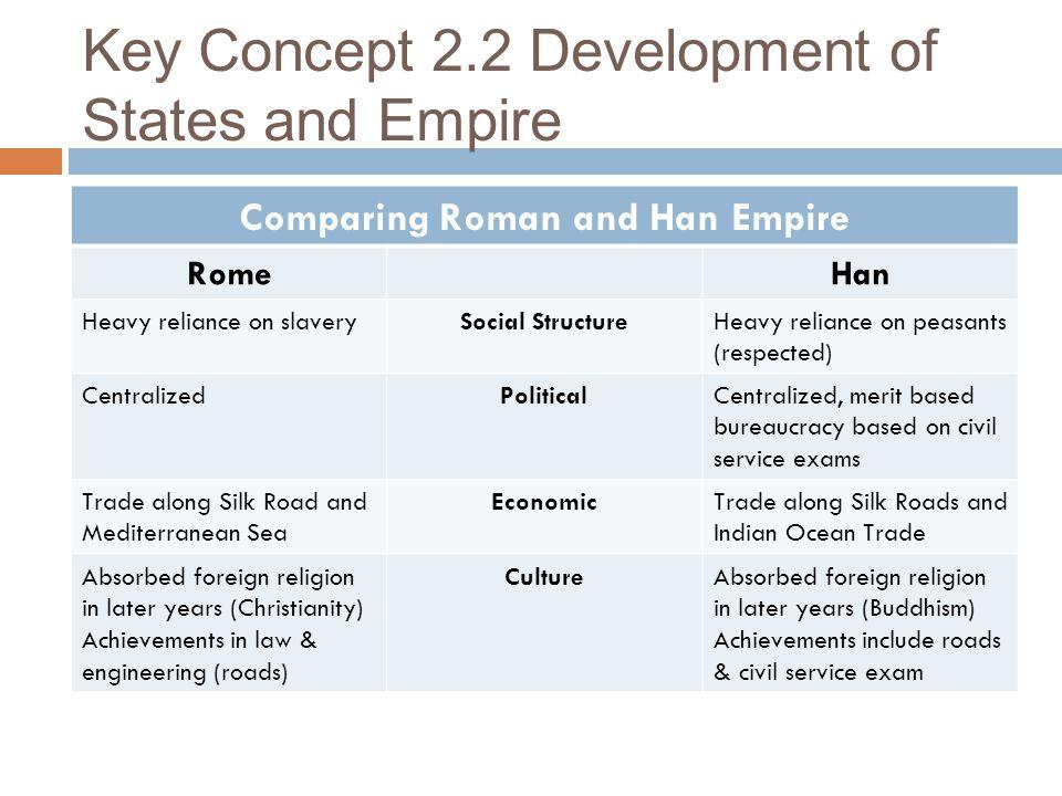 Rome and han china comparison essay