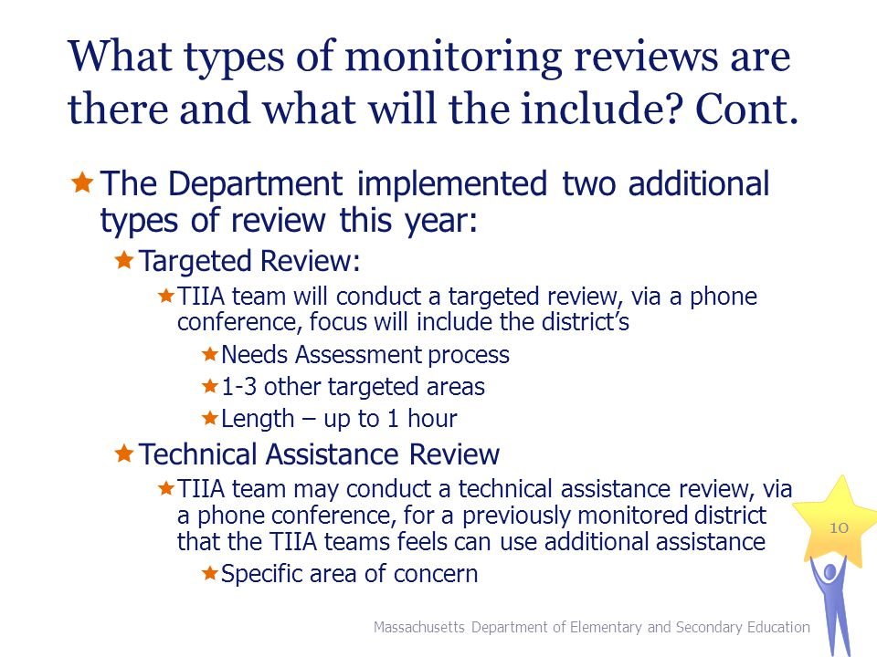 What types of monitoring reviews are there and what will the include.
