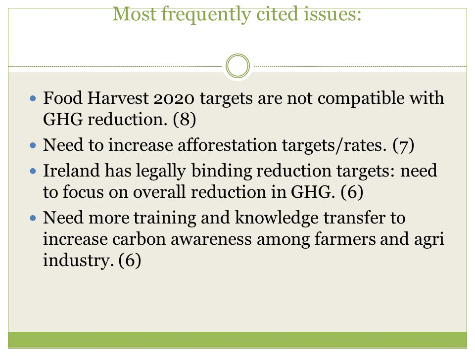 Most frequently cited issues: Food Harvest 2020 targets are not compatible with GHG reduction.
