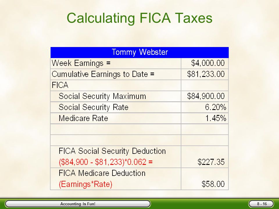 Accounting Is Fun! Calculating FICA Taxes