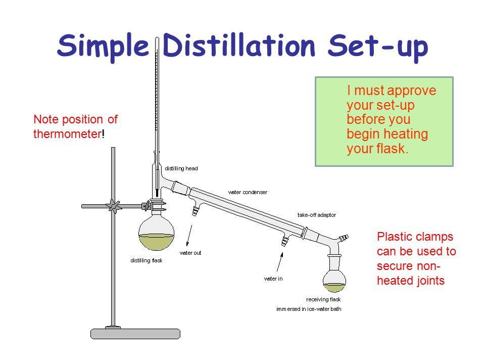 the simple distillation method lab essay