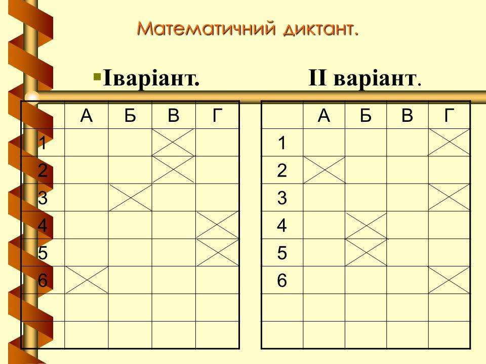 Математичний диктант. АБВГ 1 2 3 4 5 6 АБВГ 1 2 3 4 5 6  Іваріант. ІІ варіант.
