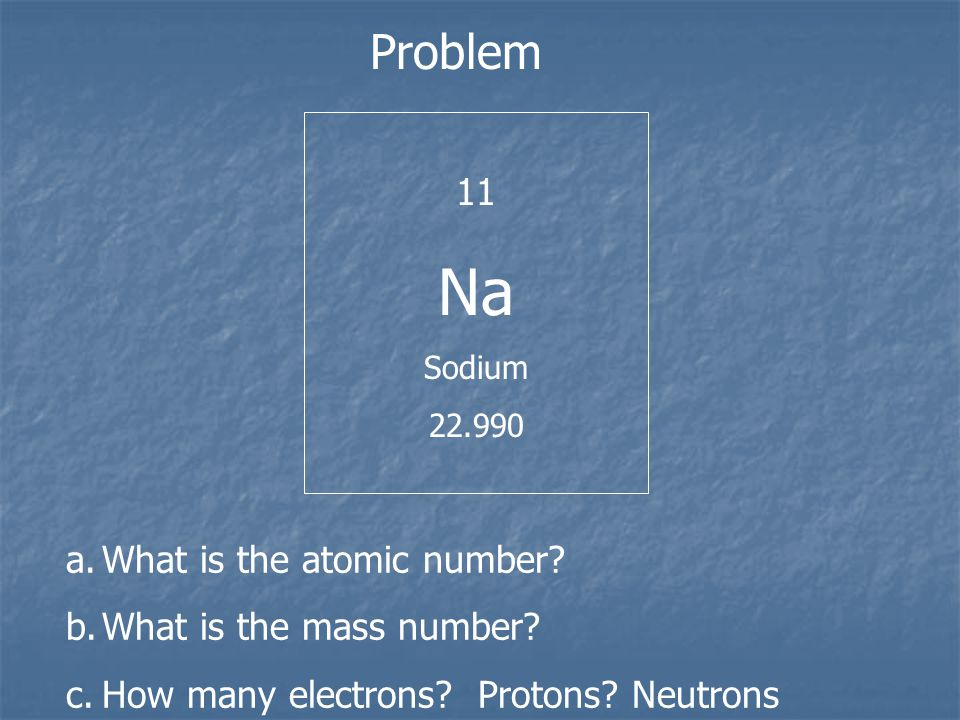 11 Na Sodium Problem a.What is the atomic number.