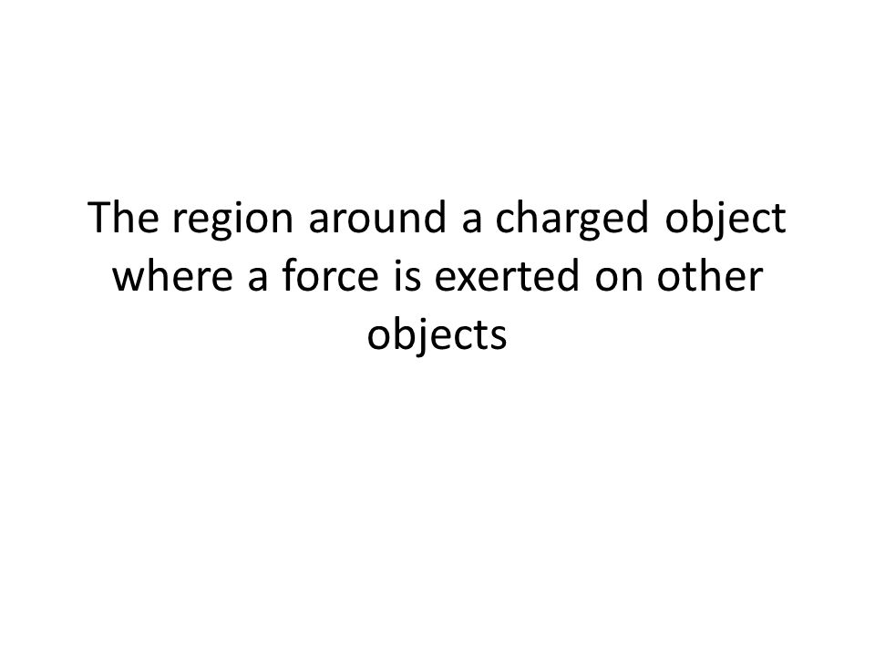 The region around a charged object where a force is exerted on other objects