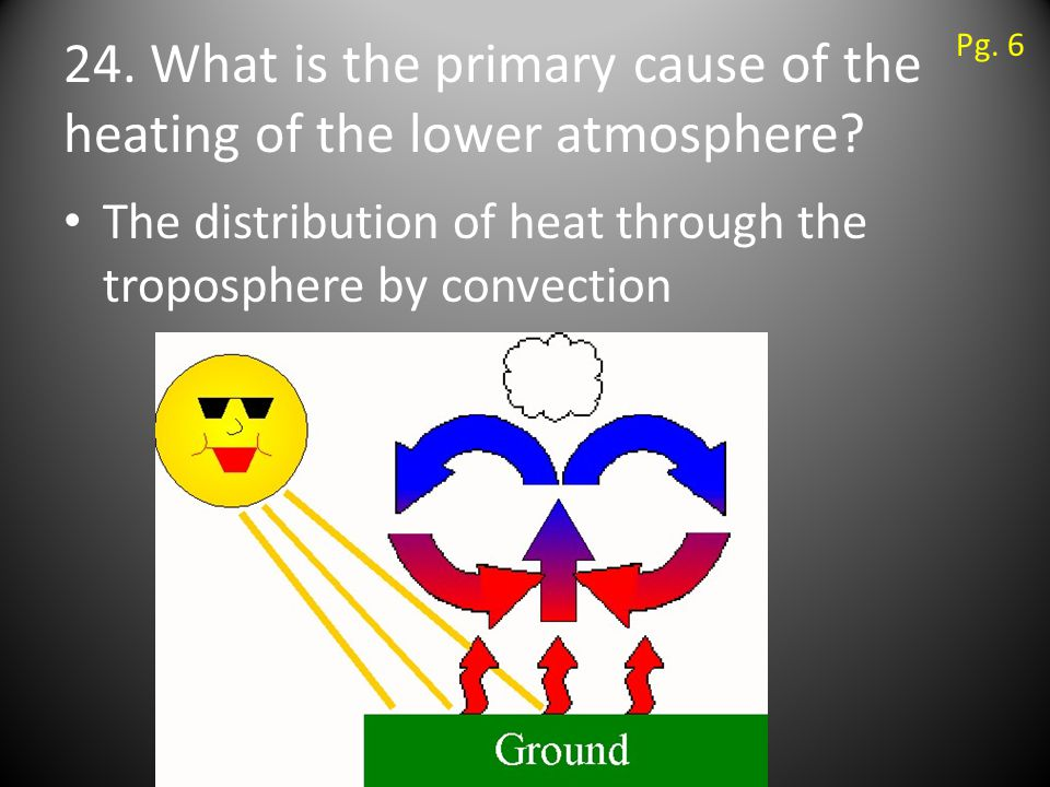 24. What is the primary cause of the heating of the lower atmosphere.