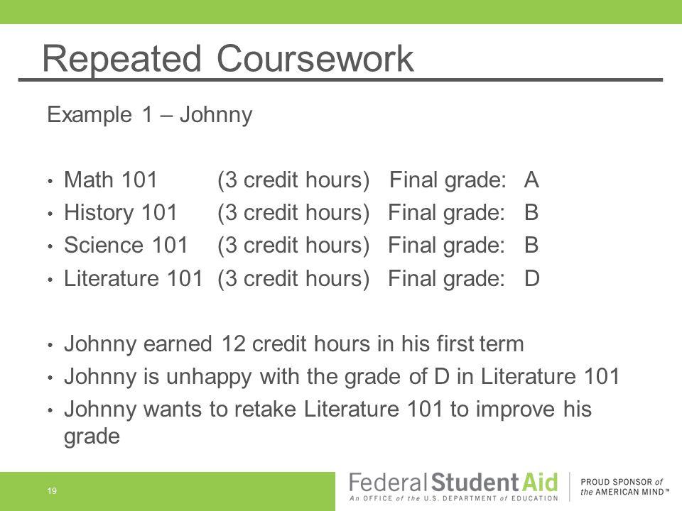 Science coursework grade?