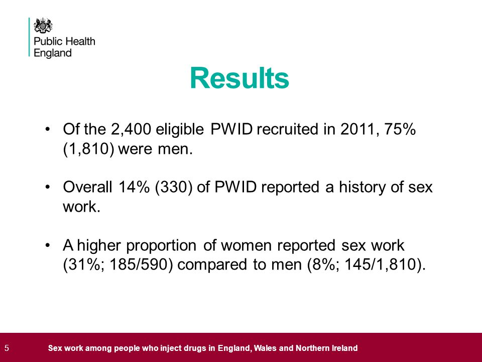 5Sex work among people who inject drugs in England, Wales and Northern Ireland Results Of the 2,400 eligible PWID recruited in 2011, 75% (1,810) were men.