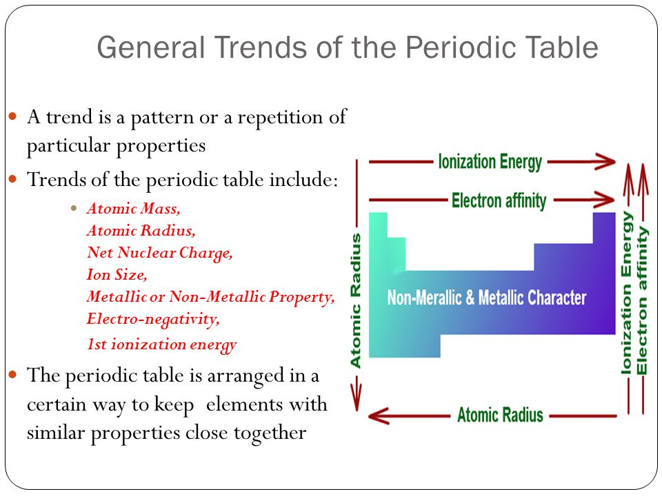 21 general trends of the periodic table - Trends In The Periodic Table Atomic Mass