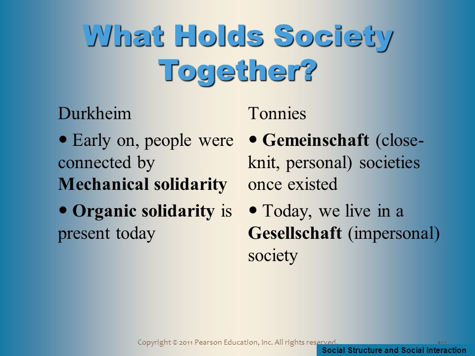 Social Structure and Social Interaction Copyright © 2011 Pearson Education, Inc. All rights reserved. Durkheim Early on, people were connected by Mech