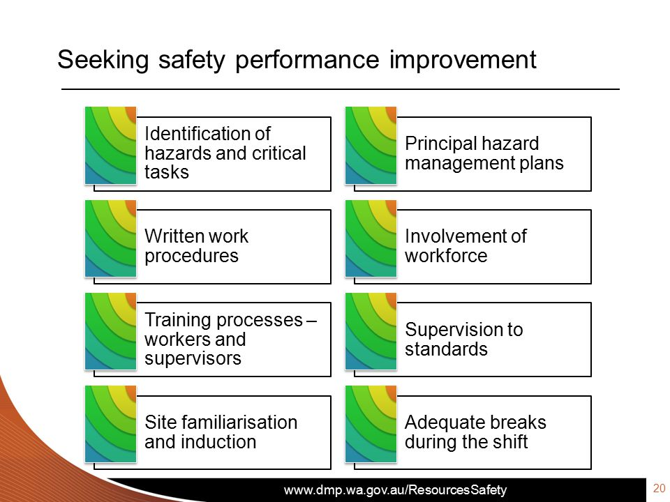 Seeking safety performance improvement 20 Identification of hazards and critical tasks Principal hazard management plans Written work procedures Involvement of workforce Training processes – workers and supervisors Supervision to standards Site familiarisation and induction Adequate breaks during the shift