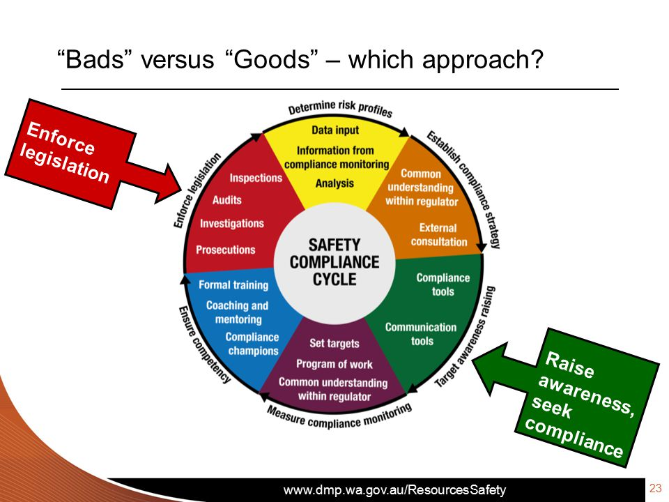 Bads versus Goods – which approach.