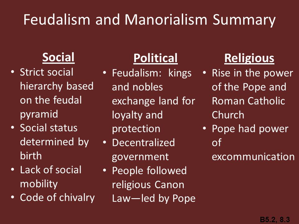 Feudalism and Manorialism Summary Social Strict social hierarchy based on the feudal pyramid Social status determined by birth Lack of social mobility Code of chivalry Political Feudalism: kings and nobles exchange land for loyalty and protection Decentralized government People followed religious Canon Law—led by Pope Religious Rise in the power of the Pope and Roman Catholic Church Pope had power of excommunication B5.2, 8.3