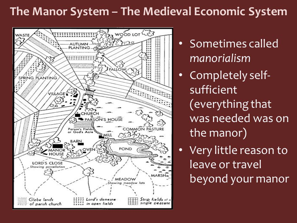 Sometimes called manorialism Completely self- sufficient (everything that was needed was on the manor) Very little reason to leave or travel beyond your manor The Manor System – The Medieval Economic System