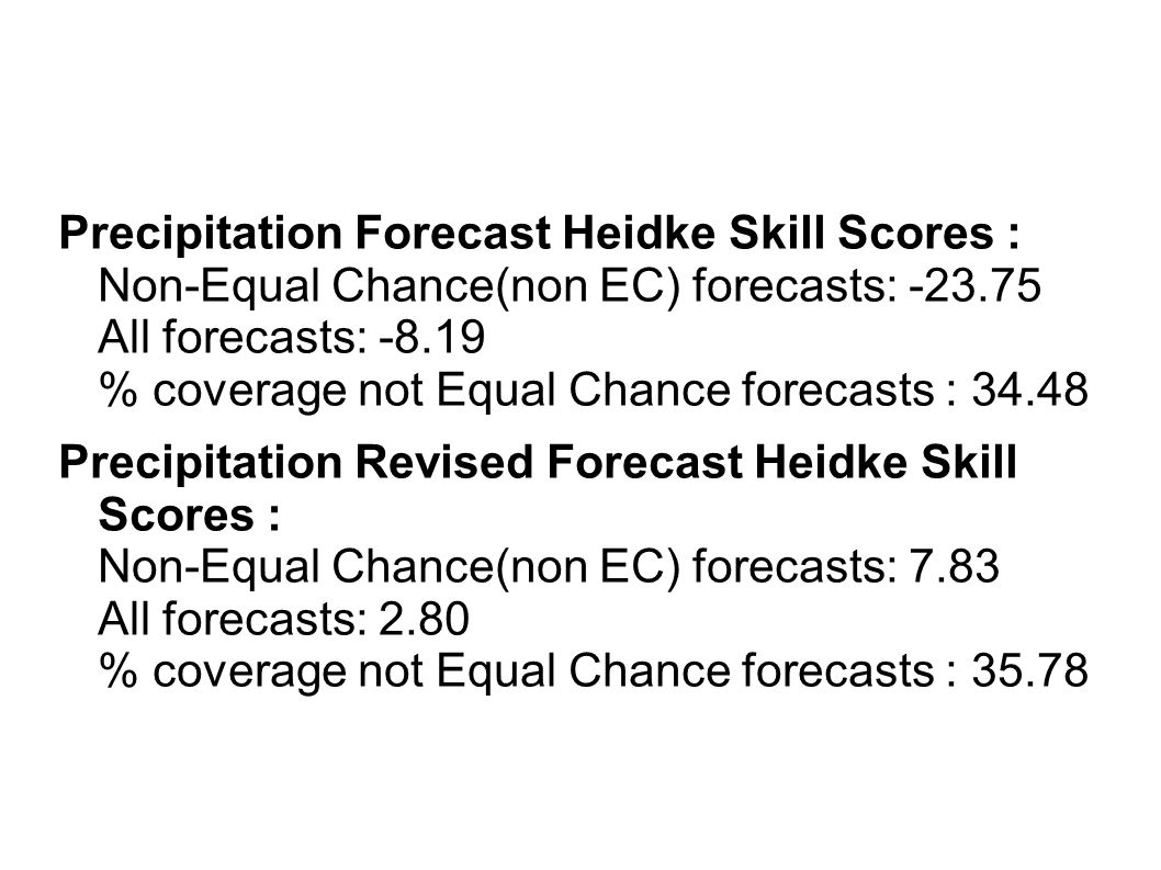 Precipitation Forecast Heidke Skill Scores : Non-Equal Chance(non EC) forecasts: All forecasts: % coverage not Equal Chance forecasts : Precipitation Revised Forecast Heidke Skill Scores : Non-Equal Chance(non EC) forecasts: 7.83 All forecasts: 2.80 % coverage not Equal Chance forecasts : 35.78