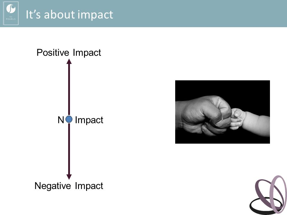 It's about impact Positive Impact N Impact Negative Impact