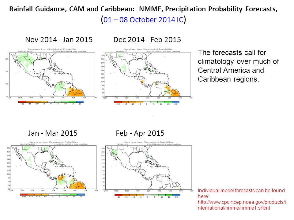 Rainfall Guidance, CAM and Caribbean: NMME, Precipitation Probability Forecasts, ( 01 – 08 October 2014 IC ) The forecasts call for climatology over much of Central America and Caribbean regions.