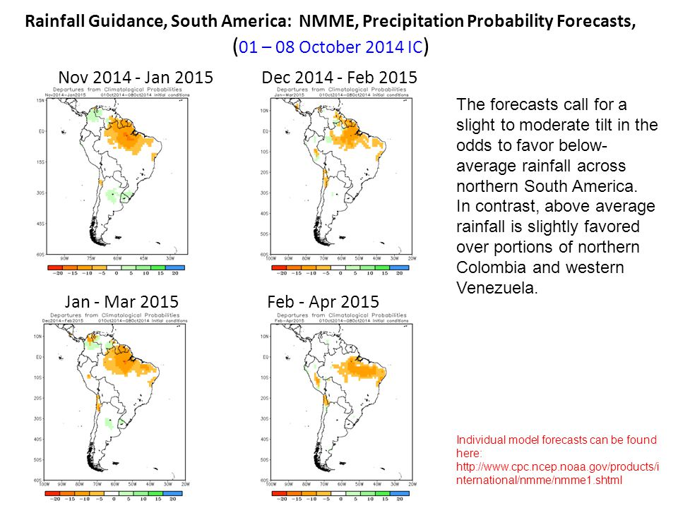 Rainfall Guidance, South America: NMME, Precipitation Probability Forecasts, ( 01 – 08 October 2014 IC ) The forecasts call for a slight to moderate tilt in the odds to favor below- average rainfall across northern South America.