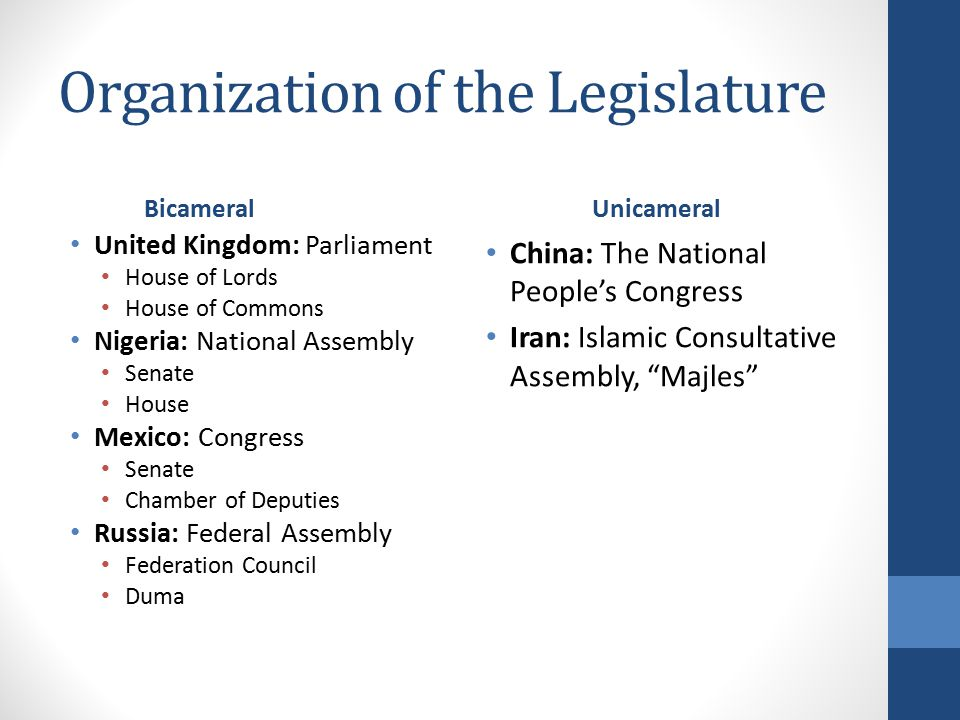 Organization of the Legislature Bicameral United Kingdom: Parliament House of Lords House of Commons Nigeria: National Assembly Senate House Mexico: Congress Senate Chamber of Deputies Russia: Federal Assembly Federation Council Duma Unicameral China: The National People's Congress Iran: Islamic Consultative Assembly, Majles