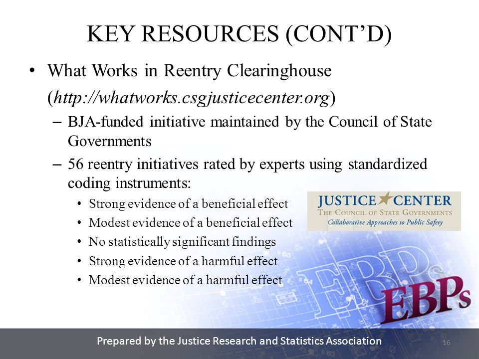 key resources Ready to fight for your right to read, think and create start here.