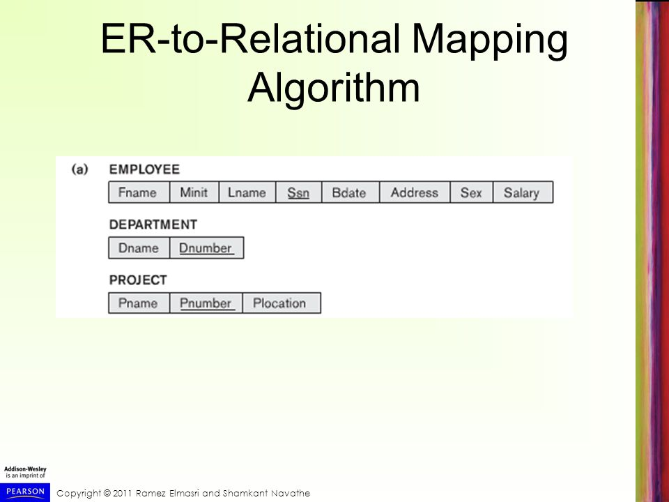 Copyright © 2011 Ramez Elmasri and Shamkant Navathe ER-to-Relational Mapping Algorithm