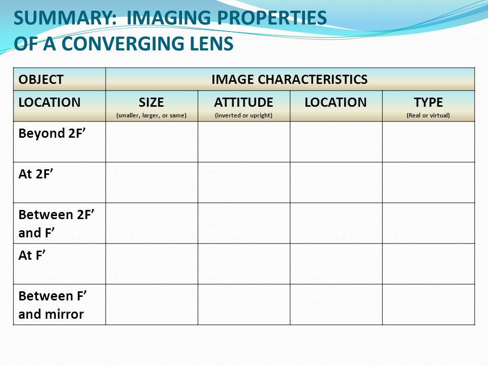 OBJECTIMAGE CHARACTERISTICS LOCATIONSIZE (smaller, larger, or same) ATTITUDE (inverted or upright) LOCATIONTYPE (Real or virtual) Beyond 2F' At 2F' Between 2F' and F' At F' Between F' and mirror SUMMARY: IMAGING PROPERTIES OF A CONVERGING LENS