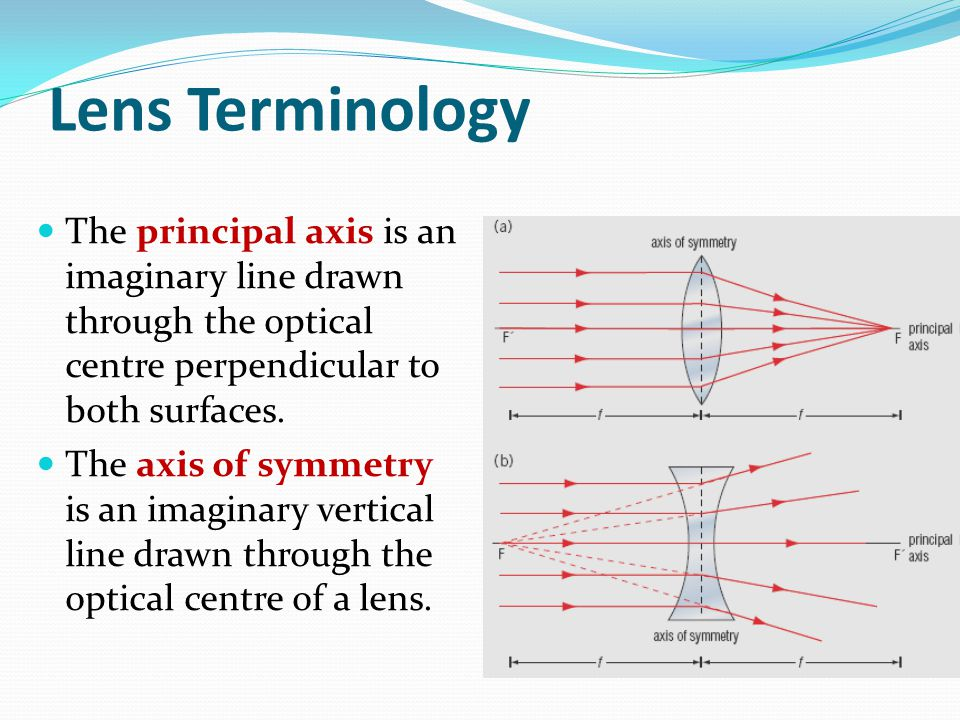Lens Terminology The principal axis is an imaginary line drawn through the optical centre perpendicular to both surfaces.