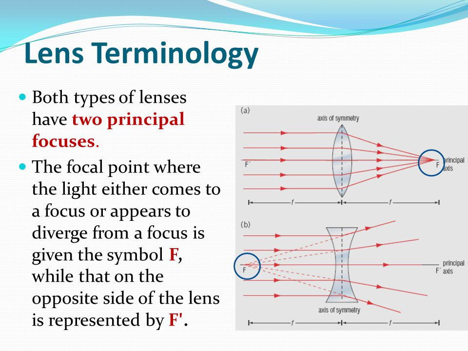 Lens Terminology Both types of lenses have two principal focuses.