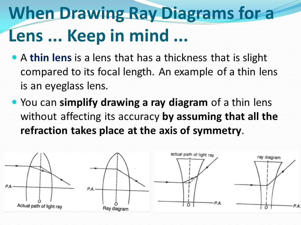 When Drawing Ray Diagrams for a Lens... Keep in mind...