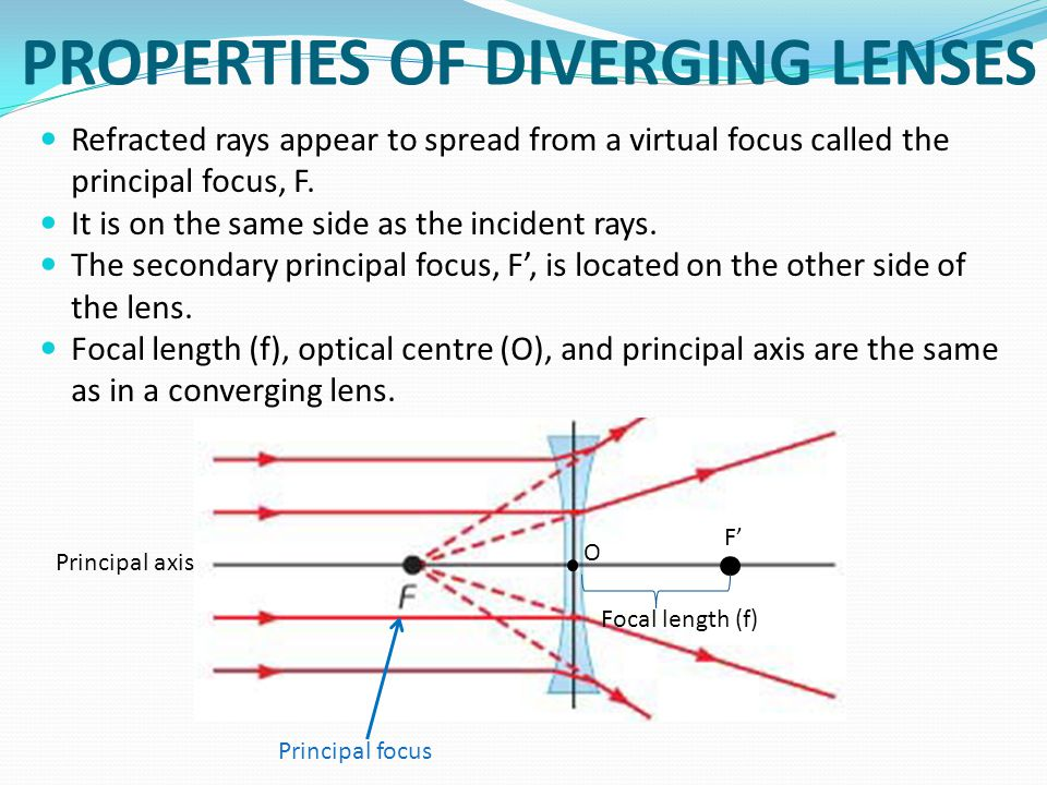 PROPERTIES OF DIVERGING LENSES Refracted rays appear to spread from a virtual focus called the principal focus, F.