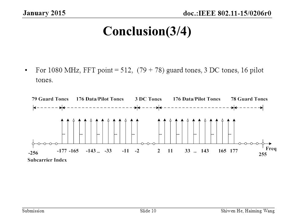 doc.:IEEE /0206r0 Submission January 2015 Shiwen He, Haiming Wang Slide 10 Conclusion(3/4) For 1080 MHz, FFT point = 512, ( ) guard tones, 3 DC tones, 16 pilot tones.