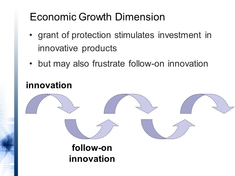 grant of protection stimulates investment in innovative products but may also frustrate follow-on innovation innovation follow-on innovation Economic Growth Dimension