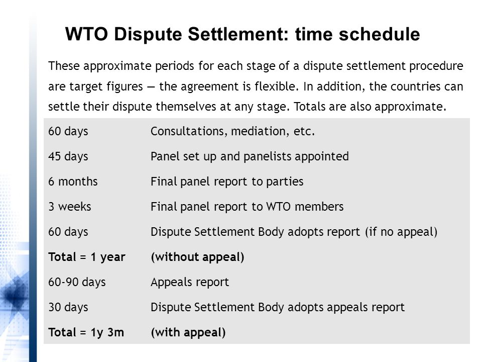 These approximate periods for each stage of a dispute settlement procedure are target figures — the agreement is flexible.