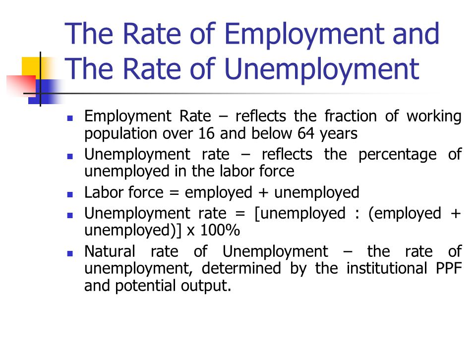 The Rate of Employment and The Rate of Unemployment Employment Rate – reflects the fraction of working population over 16 and below 64 years Unemployment rate – reflects the percentage of unemployed in the labor force Labor force = employed + unemployed Unemployment rate = [unemployed : (employed + unemployed)] x 100% Natural rate of Unemployment – the rate of unemployment, determined by the institutional PPF and potential output.