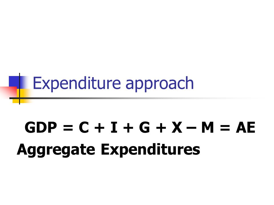 Expenditure approach GDP = C + I + G + X – M = АЕ Aggregate Expenditures