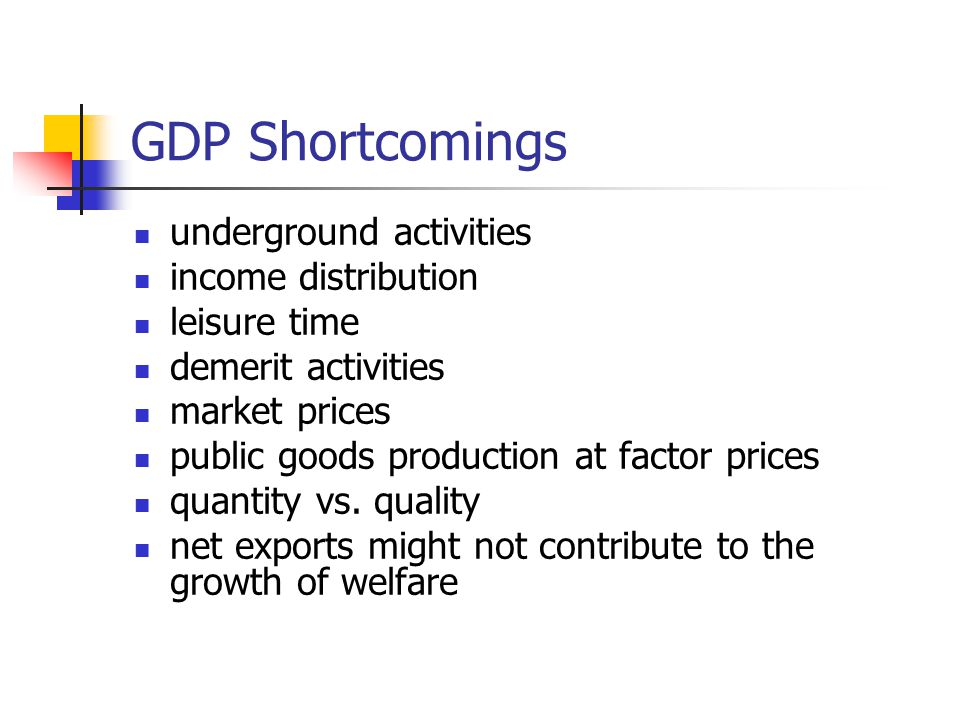 GDP Shortcomings underground activities income distribution leisure time demerit activities market prices public goods production at factor prices quantity vs.
